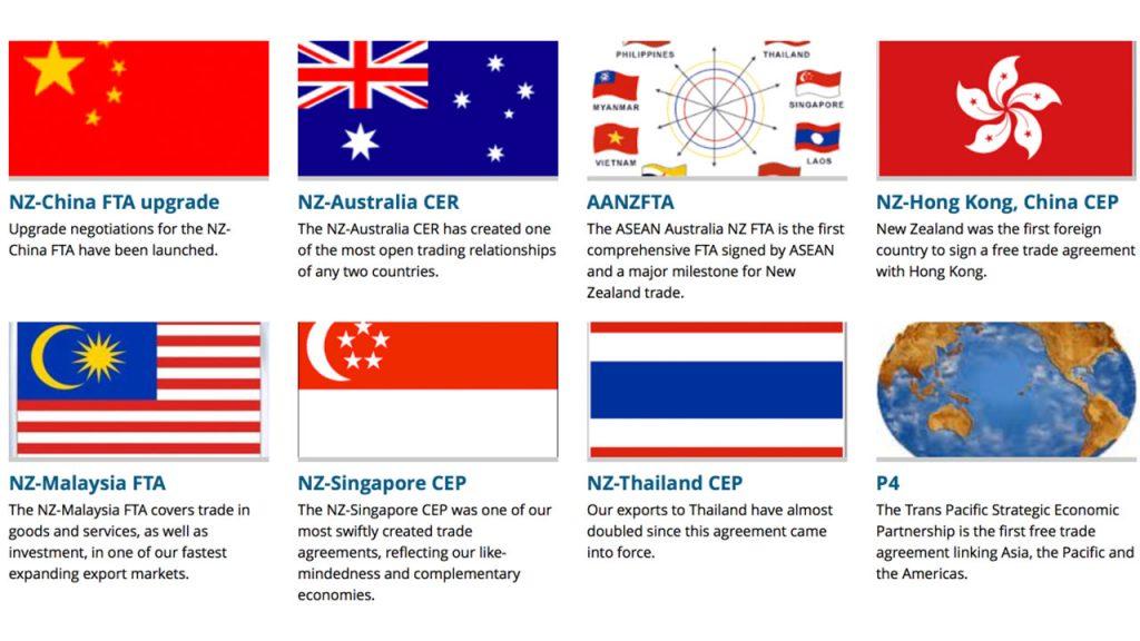 Source: MFAT website, https://www.mfat.govt.nz/en/trade/free-trade-agreements/free-trade-agreements-in-force/