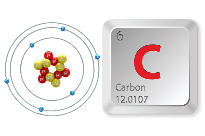 Carbon-based modular building elements